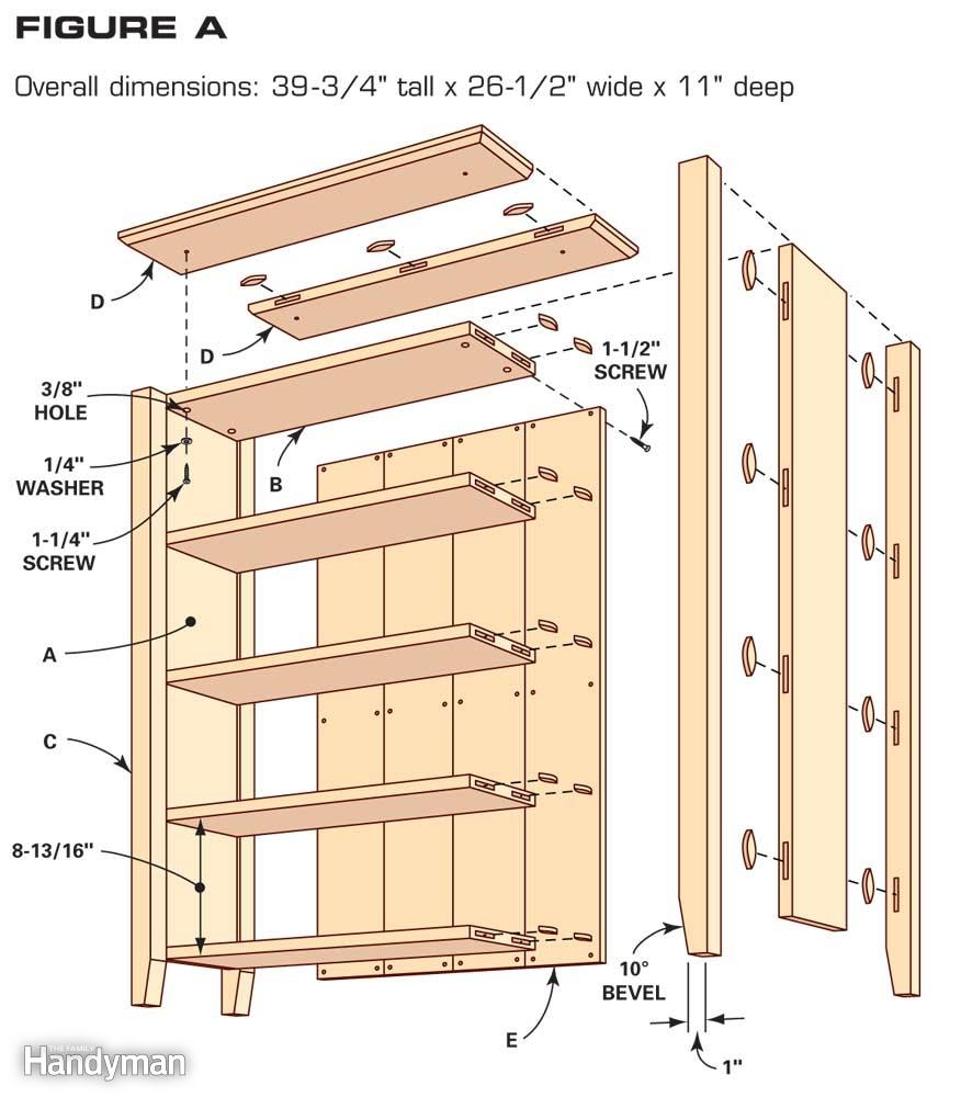 Love Familyhandyman Site But Will Be Leaning Towards A Couple A Throughout Large Bookcase Plans (View 13 of 15)