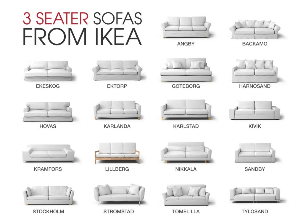 Replacement Ikea Sofa Covers For Discontinued Ikea Couch Models With Lillberg Sofa Covers (#13 of 15)