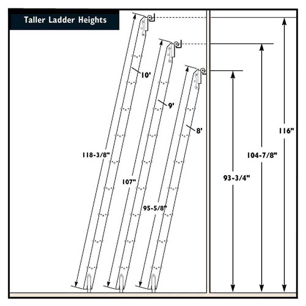 Rockler Classic Satin Black Rolling Library Ladder Hardware Pertaining To Library Ladder (View 14 of 15)