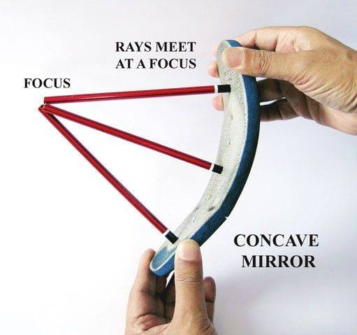20 Best Curved Mirrors Images On Pinterest   Concave, Convex Throughout Curved Mirrors (View 13 of 30)