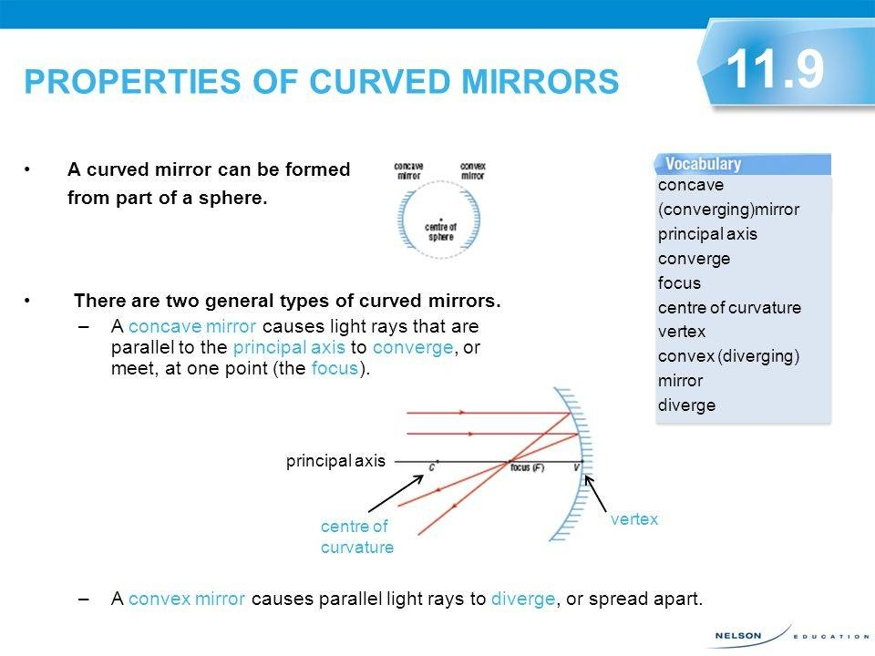 A Curved Mirror Can Be Formed From Part Of A Sphere (View 25 of 30)