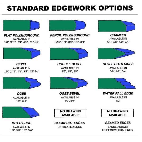 Beveled Edge Mirror – Buy Beveled Edge Mirror,frameless Beveled In Chamfered Edge Mirrors (#4 of 15)