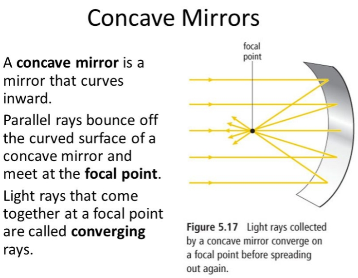 Crystal's Science Blog: Observing Reflection In Curved Mirrors In Curved Mirrors (View 29 of 30)