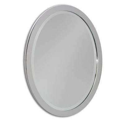 Oval – Mirrors – Wall Decor – The Home Depot Within White Oval Mirrors (View 10 of 20)