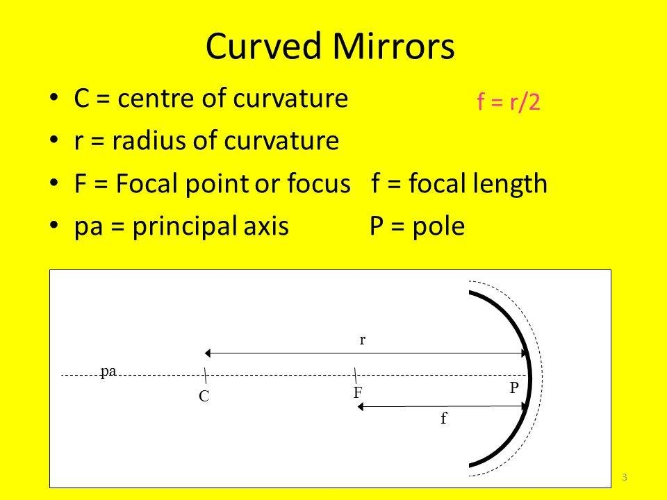 Reflection From Curved Mirrors (View 20 of 30)