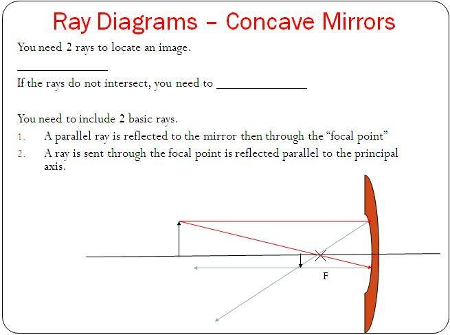 Reflection In Curved Mirrors – Optics Lesson – High School Physics Within Curved Mirrors (View 18 of 30)
