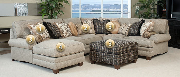 Smith Brothers Of Berne Inc Guide To Upholstery Finding The Regarding Upholstery Fabric Sofas (#10 of 15)
