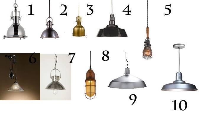 Popular Photo of Industrial Looking Pendant Lights Fixtures