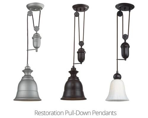 Pendant Lighting In Pull Down Pendants (#11 of 15)