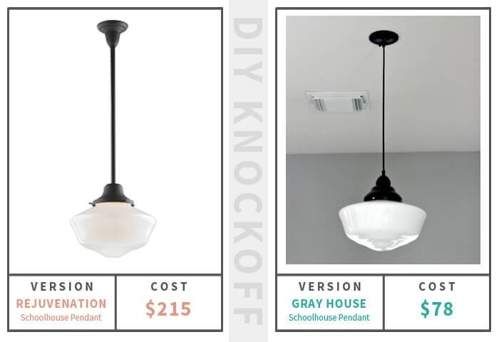 Schoolhouse Pendant Light Solution | Gray House Studio Inside Schoolhouse Pendant Lights Fixtures (#10 of 15)