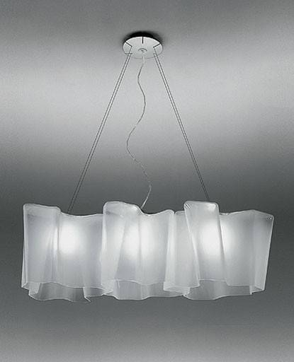 Artemide Pendant – Hbwonong Inside Most Up To Date Artemide Pendants (#2 of 15)