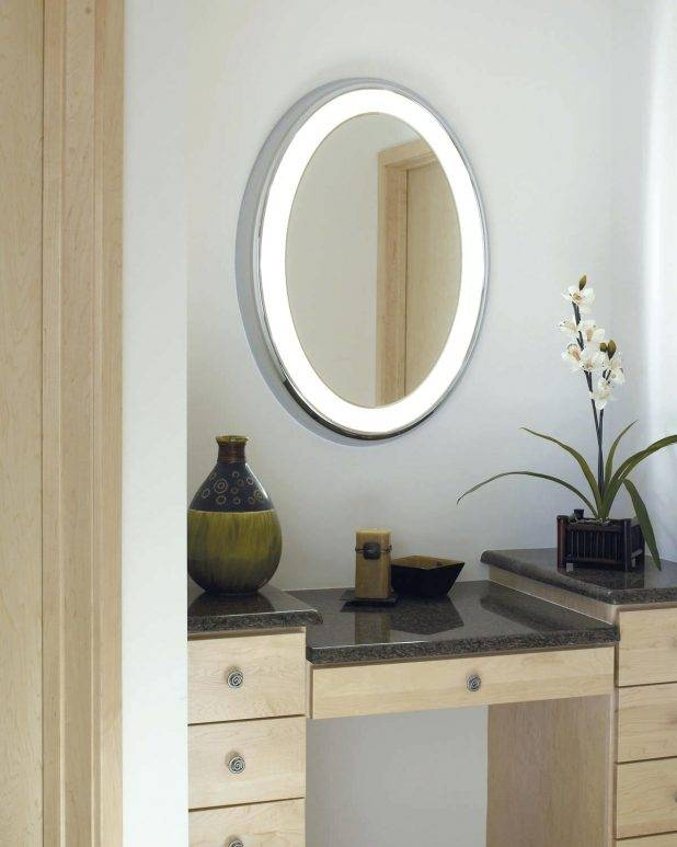 Wall Ideas: Pivoting Wall Mirror (View 14 of 15)