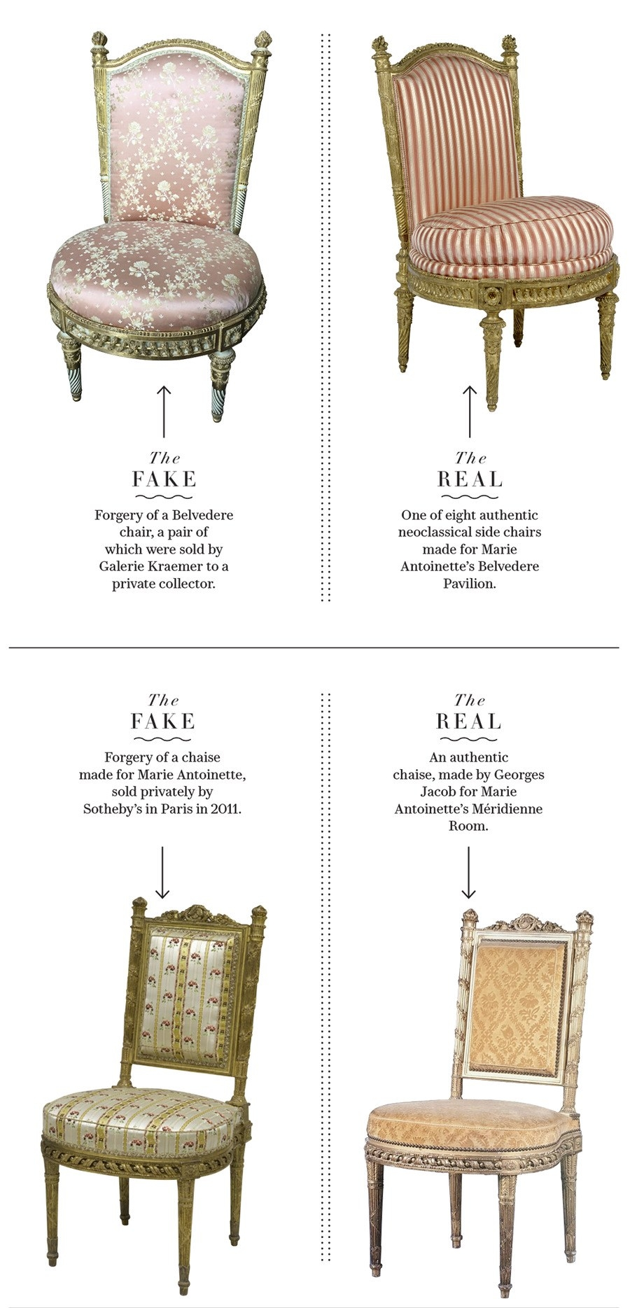 How A Sneaky Furniture Expert Ripped Off The Rich And Tricked Throughout Favorite Laurent Host Arm Chairs (#5 of 20)