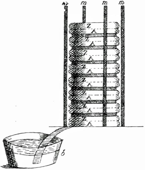 Inspiration about Die Naturwissenschaften In Ihrer Entwicklung Und In Ihrem Intended For Cumberland Tier Pairs In Dove Gray (#12 of 30)