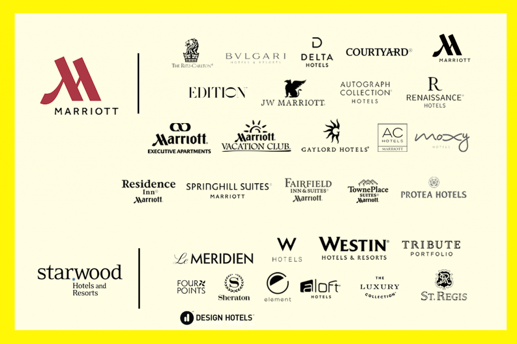 Every One Of Marriott's 30 Hotel Brands, Explained – Skift Intended For Luxury Collection Kitchen Tiers (#11 of 50)