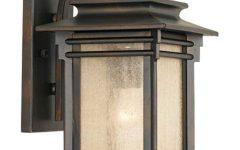 Powell Outdoor Wall Lanterns