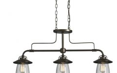 Lowes Edison Lighting